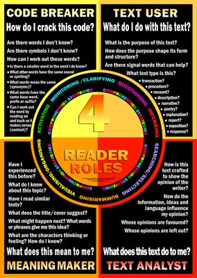 Comprehension Poster